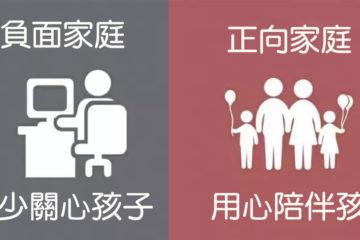 「正向家庭」和「負面家庭」養出的孩子,過的是兩種人生!